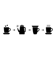 Brewing in cup silhouette instruction steps to vector
