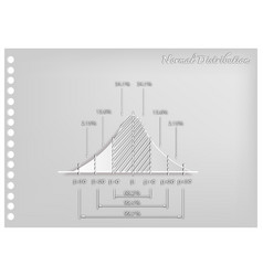 Paper art of standard deviation curve diagram vector