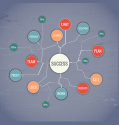 success rate composition vector image