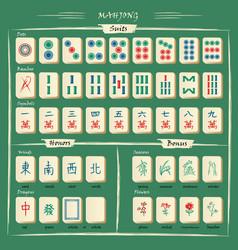 Complete mahjong set with symbols explanations vector