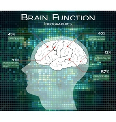 human brain function on technology background vector image