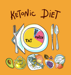 Hand drawn ketodiet nutrition vector