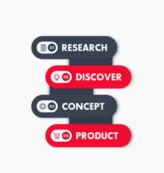 1 2 3 4 steps timeline product development vector image
