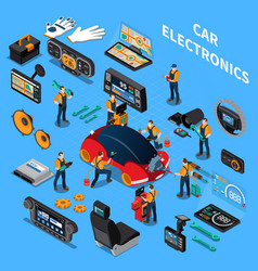 Car electronics and service concept vector