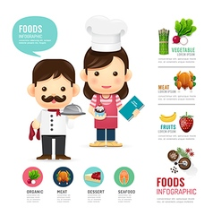 clean food infographic with people cook design vector image