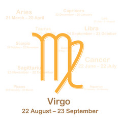 Zodiac sign virgo on white vector