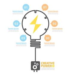 Creative power vector