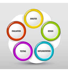 system development cycle vector image vector image