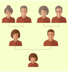 Family tree people vector