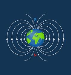 Scientific magnetic field global earth vector