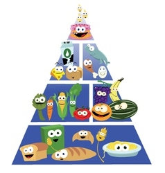 Funny Food Pyramid vector image