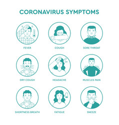 Coronavirus symptoms set icons vector