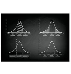 Standard Deviation Diagram with Population Pyramid vector image vector image