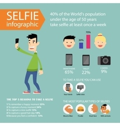 Selfie infographics and icons vector