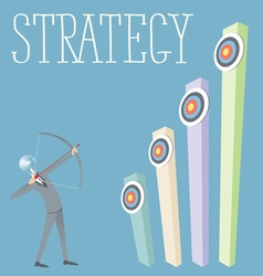 Strategy vector