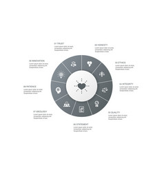 Core values infographic 10 steps circle design vector