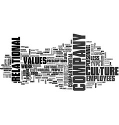 What type of company is for you text word cloud vector