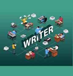 Writer isometric flowchart vector