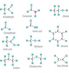 chemistry formulas vector image vector image