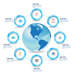 Circle around the world with flat icons vector image vector image