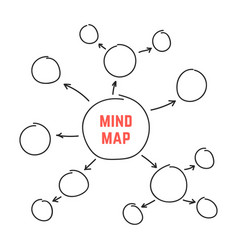 simple black hand drawn mind map vector image