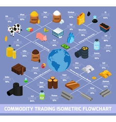 Commodity Trading Isometric Flowchart vector