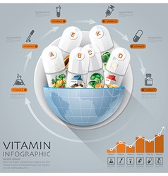 Global Medical And Health Infographic With Round vector image