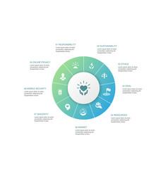 Csr infographic 10 steps circle design vector