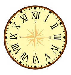 Vintage clock face with compass vector