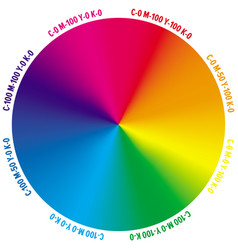gradient color wheel with numbers cmyk amount vector image