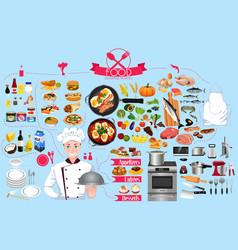 Food infographics element vector