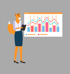 Manager fox character presenting charts vector