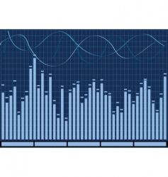 Audio equalizer vector