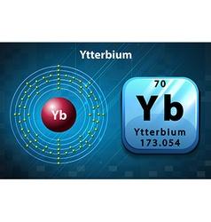 Flashcard of ytterbium atom vector image