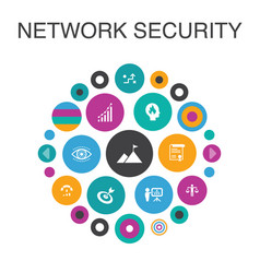 Network security infographic circle concept smart vector