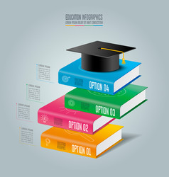 Graduation cap and books with timeline infographic vector