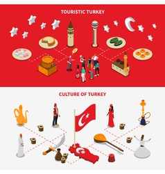 Turkish Culture 2 Isometric Touristic Banners vector image