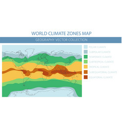 World climate zones map elements build your own vector