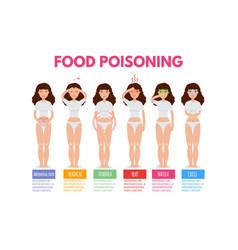 woman having food poisoning symptoms diarrhea vector image