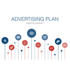 Advertising plan infographic 10 steps template vector