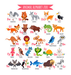 zoo alphabet a-z animal alphabet poster vector image
