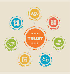 Trust concept with icons and signs vector