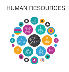 Human resources infographic circle concept smart vector