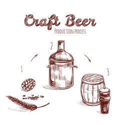 Brewing process hand drawn concept vector