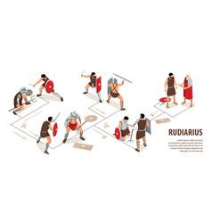 Rudiarius ancient rome infographics vector