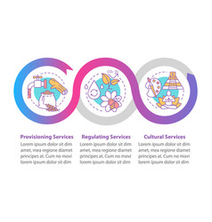 Ecosystem services infographic template vector