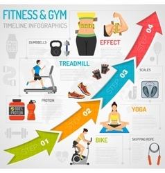 Fitness and Gym Timeline Infographics vector image vector image