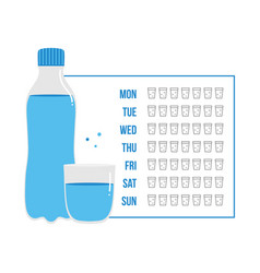 Water tracker for week or month vector