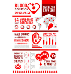 Blood donation infographic with map and chart vector