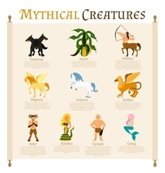 Mythical Creatures Infographics vector